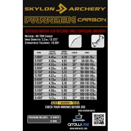 Skylon Paragon